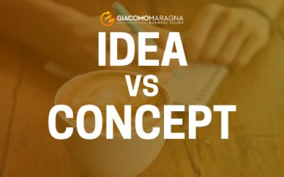 Idea Vs Concept