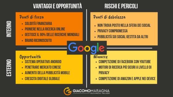 google-analisi-SWOT-maragna