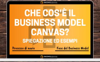 Che cos'è il Business Model Canvas? | Il processo di avvio