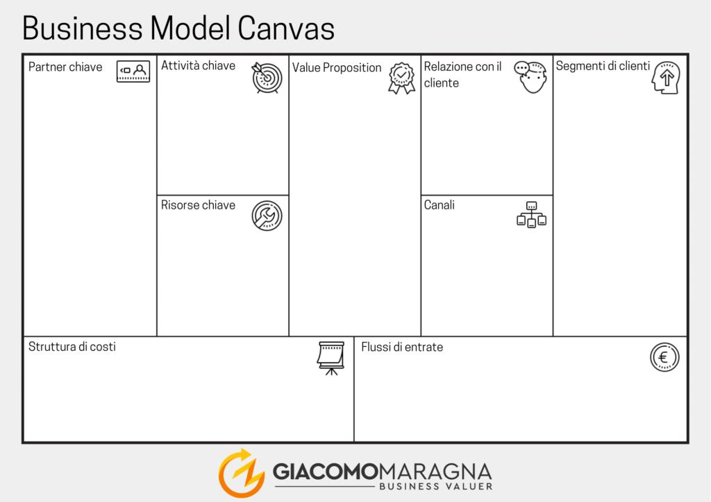 Business-Model-Canvas-maragna-businessvaluer-processo-di-avvio-sample