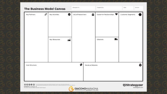 business-model-canvas-giacomomaragna-businessvaluer