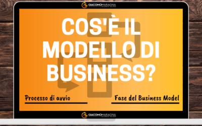 Cos'è il modello di business? | Il processo di avvio